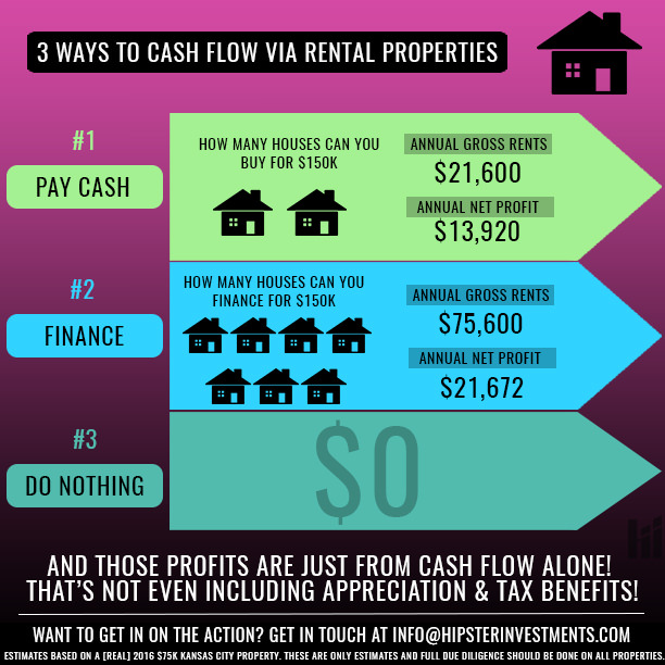how to get started buying rental property